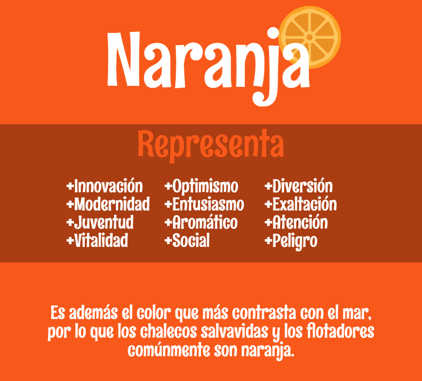 infografia del significado del color naranja
